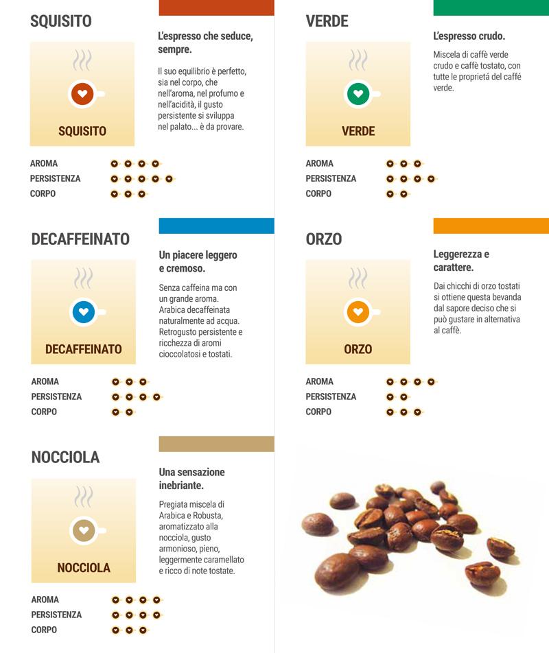Caffè DIego carta caffè
